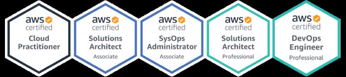 AWS Badges